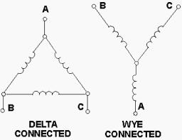 y transformer symbol y wiring diagram, schematic diagram and Wiring Diagrams Three Phase Transformers schematic symbols used in circuit diagrams moreover y transformer wiring also showthread moreover likewise hotel pumpkin wiring diagram for three phase transformer