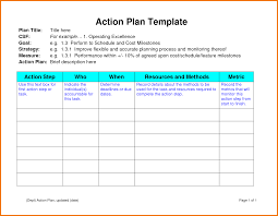 job search action plan tk job search action plan 20 04 2017