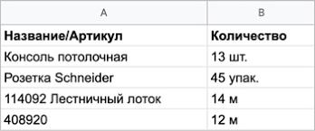 <b>HOROZ</b> - купить онлайн в Толедо, цена в Москве