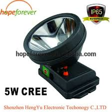 <b>LED Headlamp</b> Manufacturers | <b>LED Headlamp</b> Suppliers ...