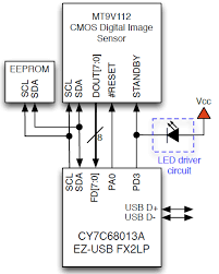 perv utopia light on macbook webcams can be bypassed ars technica this diagram shows how one of the i o pins of the controller is connected