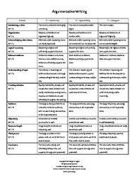 essay writing pdf A Teaching Life   WordPress com math worksheet   nj ask speculative writing prompts grade   explanatory writing   Speculative Writing Prompts
