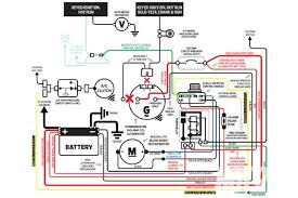 gmc alternator wiring diagram gmc wiring diagrams alternator fan wiring