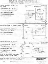 wiring diagram turn signal switch wiring wiring diagrams