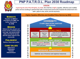 pnp charter statement the pnp has chosen to highlight four 4 perspectives considered to bringabout the principal outcome in the process of realizing its vision by 2030