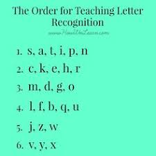 82 Best <b>ABC</b> images | Preschool literacy, <b>Alphabet</b> activities ...