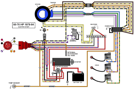 mercury outboard ignition switch wiring diagram annavernon wiring diagram mercury outboardkey switch the
