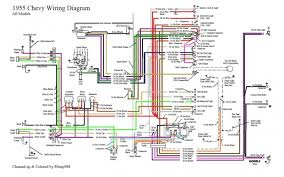 55 chevy ignition switch wiring diagram 55 image 55 chevy fuse box wiring 55 image wiring diagram on 55 chevy ignition switch