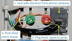 voip my house how to quickly distribute a voip phone line to phone company phone jack