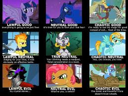 My Little Pony Alignment Meme - Season 3 by RiouMcDohl26 on DeviantArt via Relatably.com