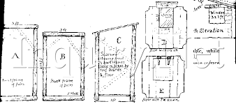 Woodcraft Outhouse Plans  How to Build an Out Houseby Ernest Thompson Seton