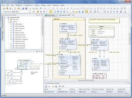visual database designer for mysqlupdate databases instantly  the mysql database diagram