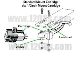 i need a wiring diagram for a magnavox stereo record player fixya as the diagram shows the stylus mounts to the cartridge which then mounts to the headshell this headshell is then connected to the tonearm tube