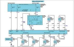 2003 hyundai santa fe radio wiring diagram wiring diagram 2004 volvo xc90 radio wiring diagram image about 2003 hyundai xg350