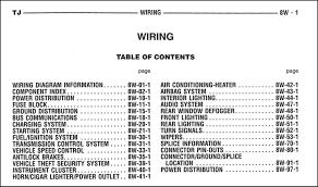 wiring diagram jeep wrangler wiring wiring diagrams online wiring diagram 2006 jeep wrangler wiring image