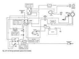 wiring diagram for john deere l120 mower ireleast info john deere l120 lawn tractor wiring diagram jodebal wiring diagram