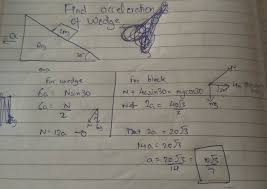 homework and exercises need help a wedge problem physics enter image description here