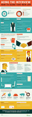 17 best images about interview success interview job interview infographic very good tips in here