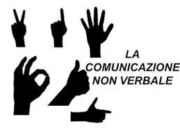 Risultati immagini per comunicazione paraverbale immagini