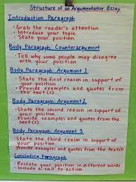 five paragraph argumentative lta hrefquothttpdeskbeksanimports  argumentative essay structure chart  school  pinterest