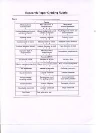 Rubric for grading research paper   buy essay online chs     Figures