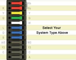 7 wire thermostat wiring diagram schematics and wiring diagrams wiring diagram for thermostat eljac