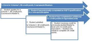 Marketing coursework help University assignments custom orders