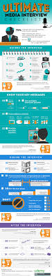 tips to help you ace a media interview infographic click to enlarge