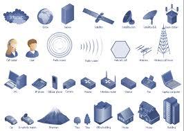 network diagram shapes photo album   diagramsnetworking diagram symbols photo album diagrams