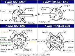 trailer plug wiring diagram 7 way uk wiring diagrams 13 pin trailer wiring diagram uk electrical