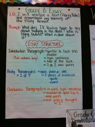 literary essay writing literary essay anchor chart  writers workshop  pinterest  th writing essay