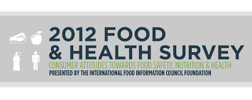 food health survey consumer attitudes toward food safety on thursday 7th at 1 00pm et the ific foundation will host a webcast to provide details on the 2012 food health survey the webcast will also offer