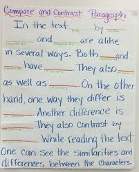 ideas about compare and contrast on pinterest  compare and contrast paragraph frame