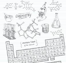 chemistry help websites ap chemistry help websites