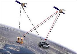 CNSS (Compass/<b>BeiDou Navigation Satellite</b> System) - <b>Satellite</b> ...