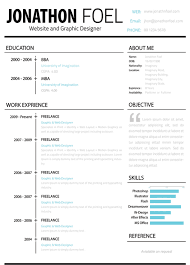 aaaaeroincus ravishing select the best professional resume format resume format with foxy expert help on choosing correct professional resume formats with a resume format