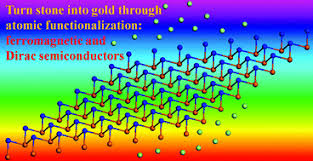 <b>Hexagonal</b> layered group IV–VI semiconductors and derivatives ...