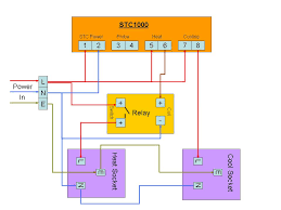 stc1000 maxi cooler project the wiring diagram shown below is a representation of how i have wired my stc1000 project