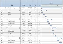 gantt chart   what is a gantt chart gantt chart example