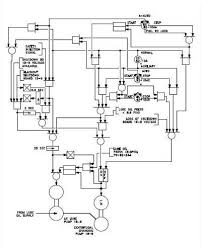 logic diagrams   industrial wiki   odesie by tech transferfigure  example of a figure  pump start circuit as a logic diagram