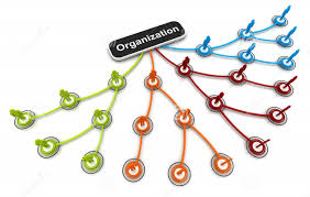 maximize your skills organizational brescia student life is to remain organized if tasks and events are prioritized the transition into a new environment will not be overwhelming