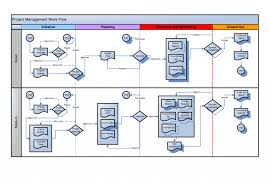 network diagram visio stencils photo album   diagrams best images of visio project phase diagram activity diagram visio stencils for network diagrams best practices for visio diagrams best visio alternative