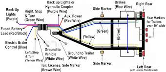 wiring diagram trailer za wiring wiring diagrams car adding reverse lights wiring diagram nilza net