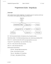 bitslinger resume programmers manual 21a