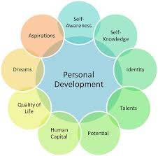 personal development program an integrated approach personal personal development program an integrated approach
