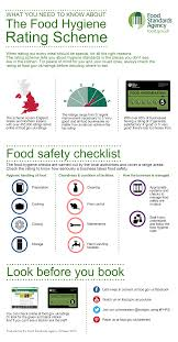 infographic showing what you need to know about the food hygiene getting food in check the food hygiene rating out if a restaurant takeaway or food shop you want to has good food hygiene standards