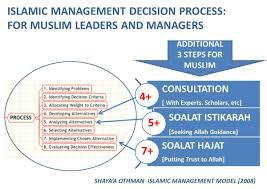 interpersonal skills islamic management decision process