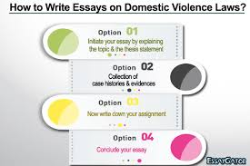 how to write essays on domestic violence lawspng choose a proper topic for your essay