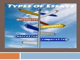 kind of essay writingfor our academic writing purposes we will focus on four types of essay  theexpository essay can also be used to give a personal response to a world event