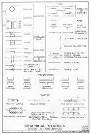circuit nomenclature  amp  symbols